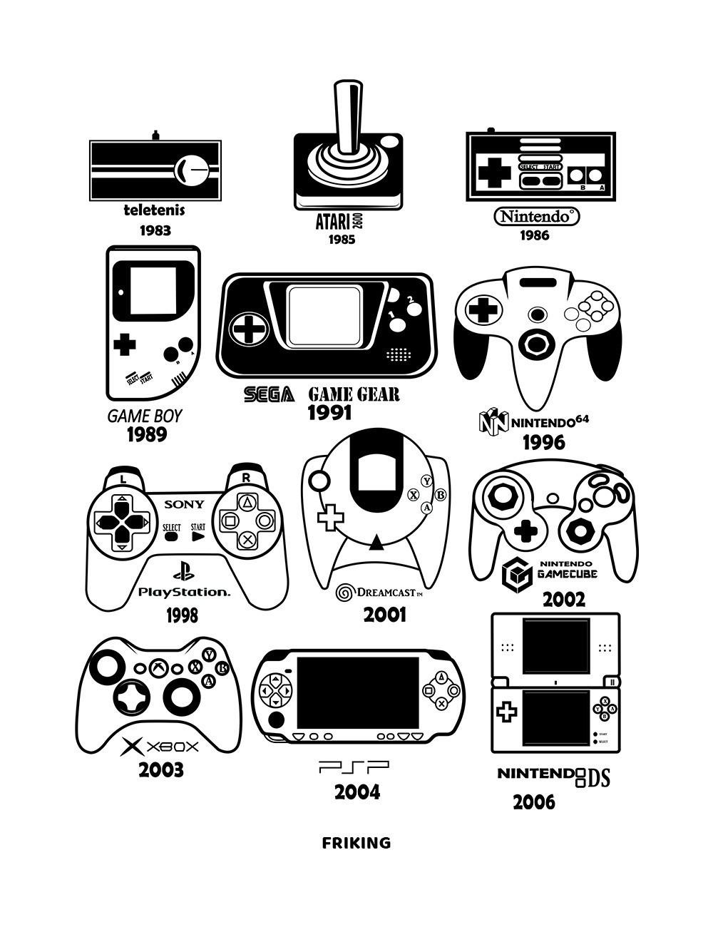 Gamers Evolution